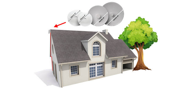 What is Fixed Wireless Internet?
